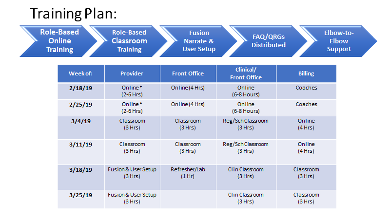 AllIn_Training_Plan
