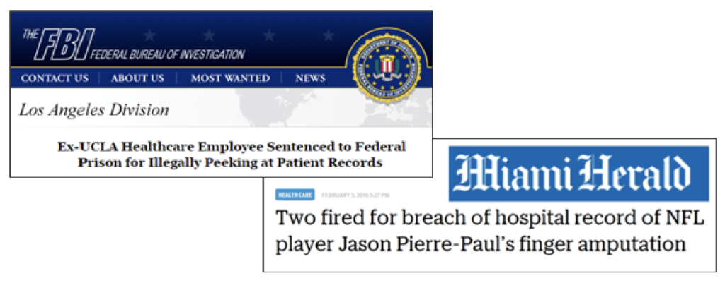 Image: HIPAA Penalties